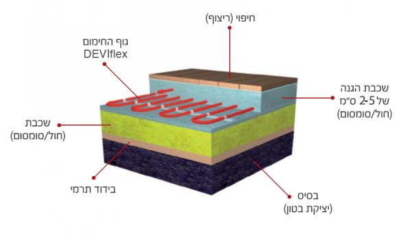 מבנה-600x353